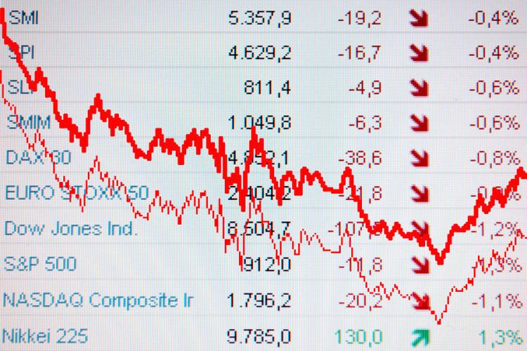 Stockprices Chart